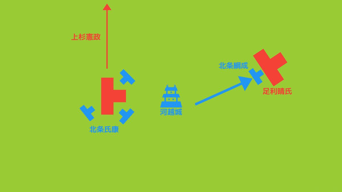 北条綱成の攻撃を受けつつ撤退する足利晴氏