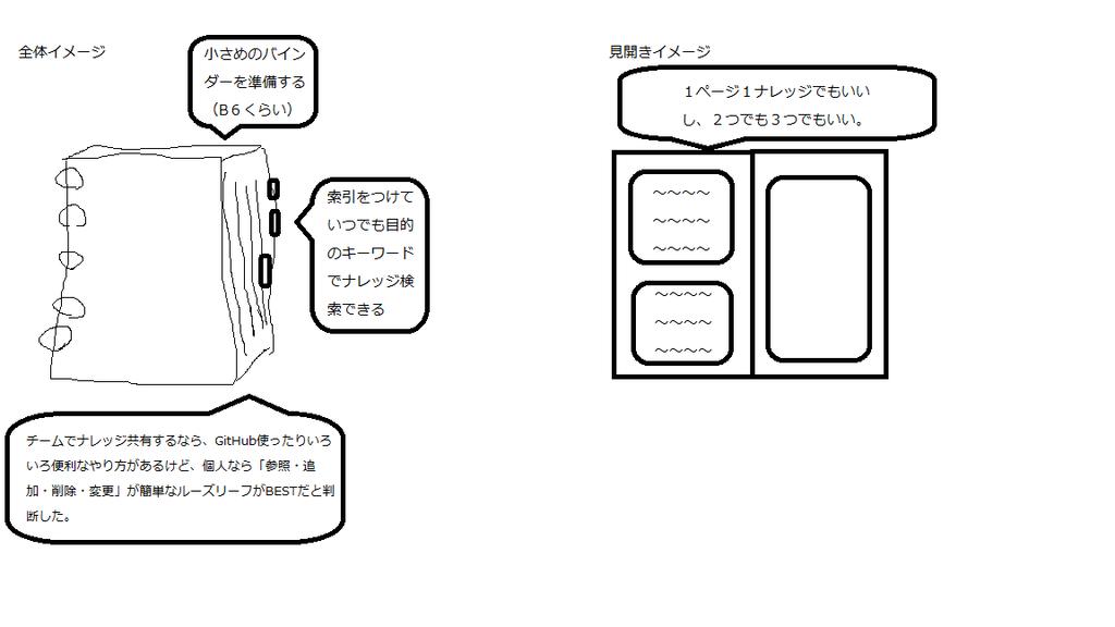 f:id:Hakudesu:20180926222546p:plain