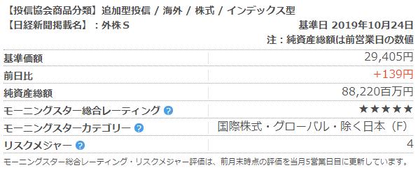 三井住友DSアセットマネジメント株式会社 より