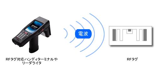f:id:Hakurei:20191102085206p:plain
