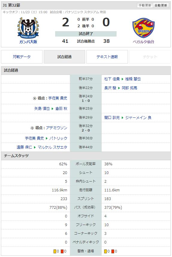 f:id:Hakurei:20191123200540p:plain