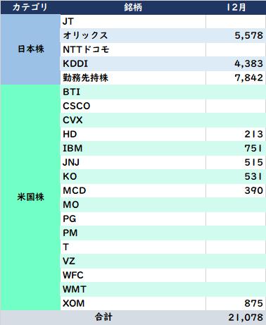 f:id:Hakurei:20200104155240p:plain