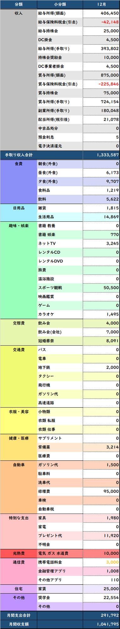 f:id:Hakurei:20200113112613p:plain