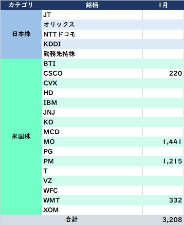 f:id:Hakurei:20200209090743p:plain