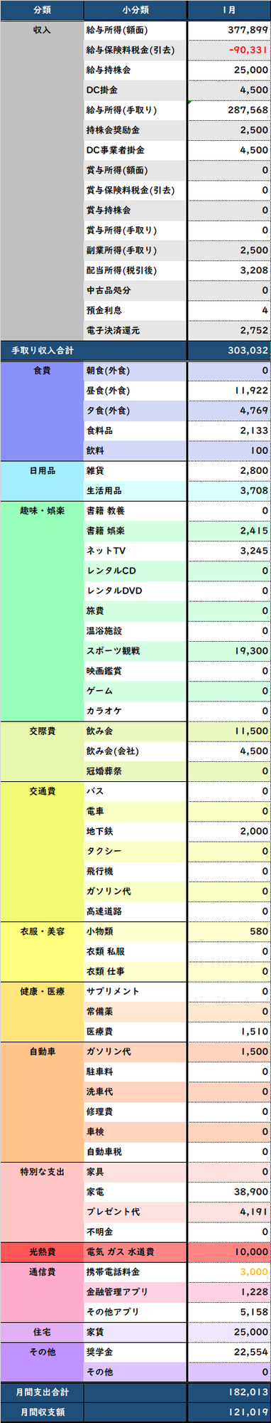 f:id:Hakurei:20200211155742p:plain