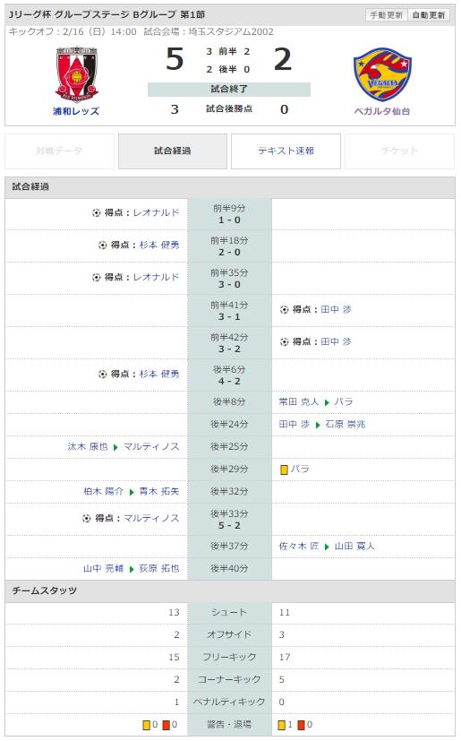 f:id:Hakurei:20200218203258p:plain