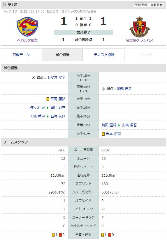 f:id:Hakurei:20200308104944p:plain