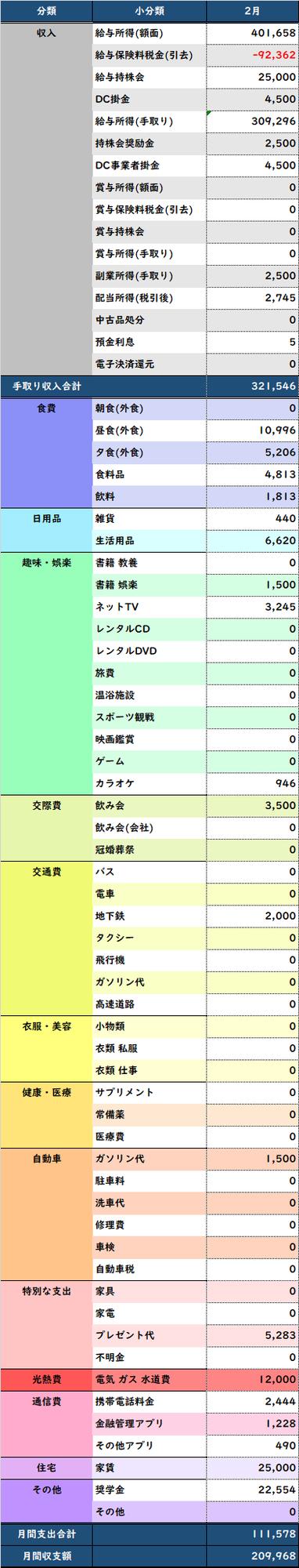 f:id:Hakurei:20200315124209p:plain
