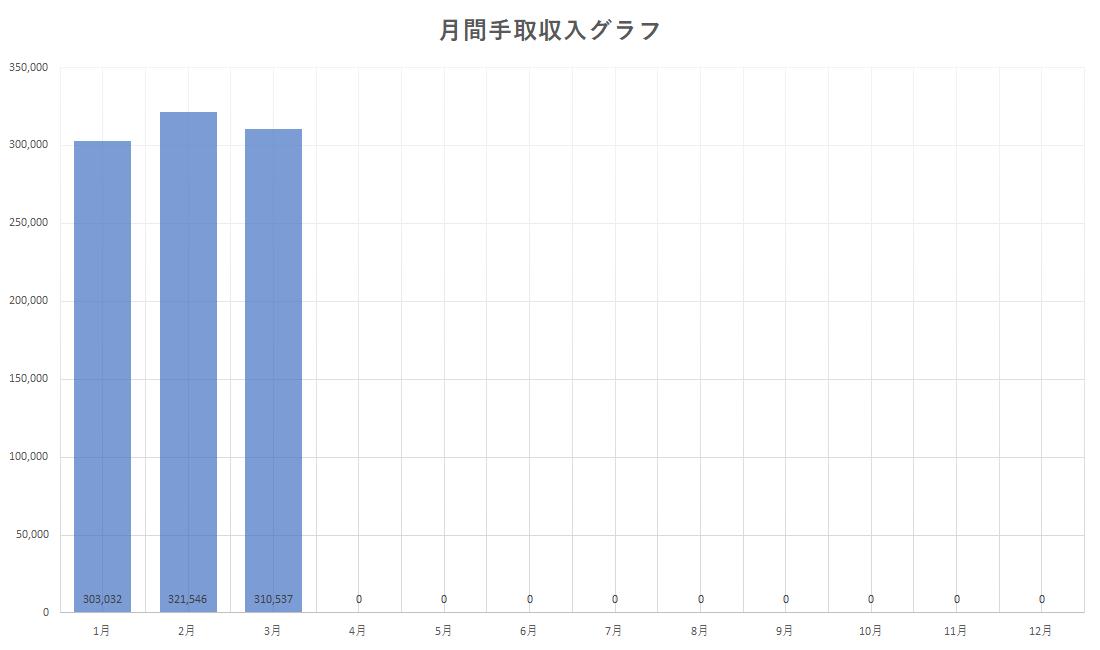f:id:Hakurei:20200419085749p:plain