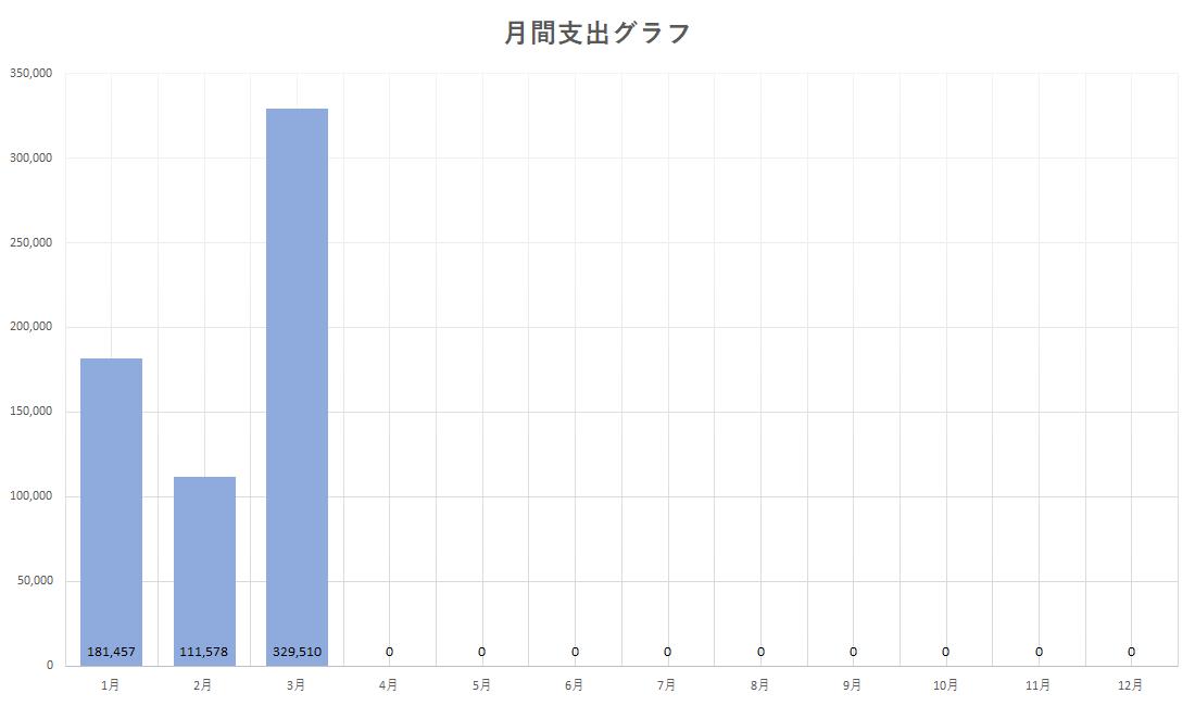 f:id:Hakurei:20200419092405p:plain