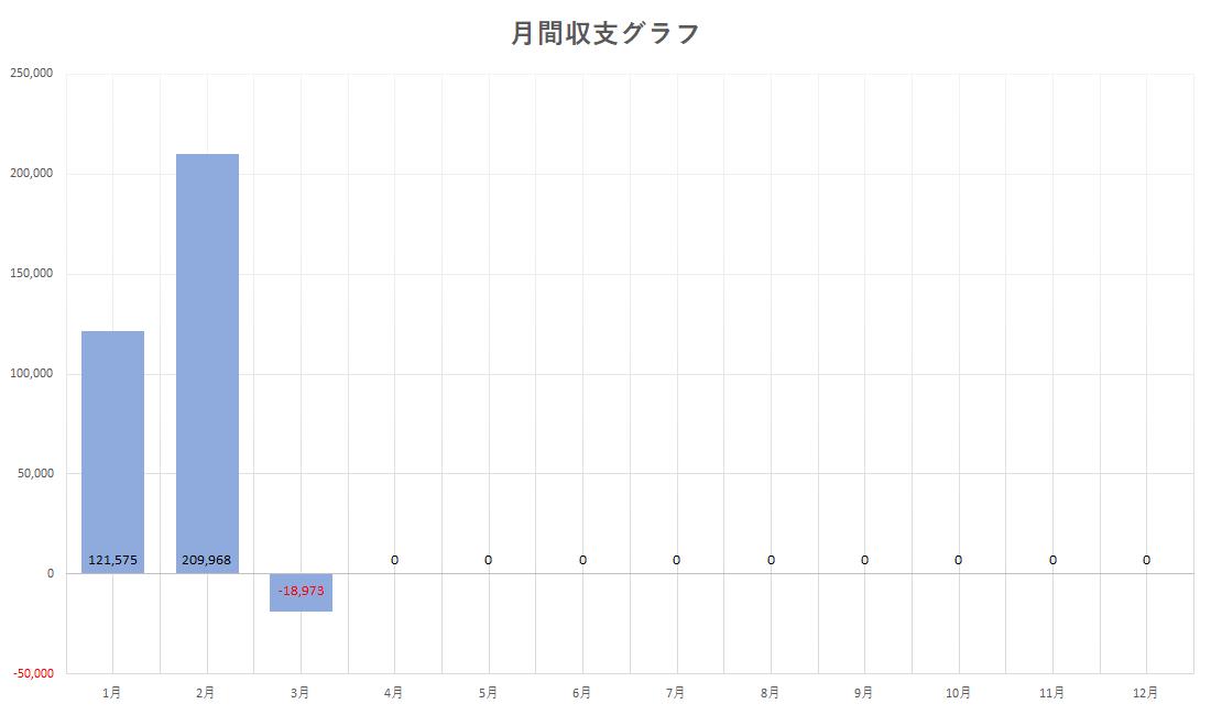 f:id:Hakurei:20200419092551p:plain