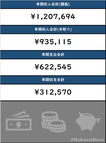 f:id:Hakurei:20200419093532p:plain