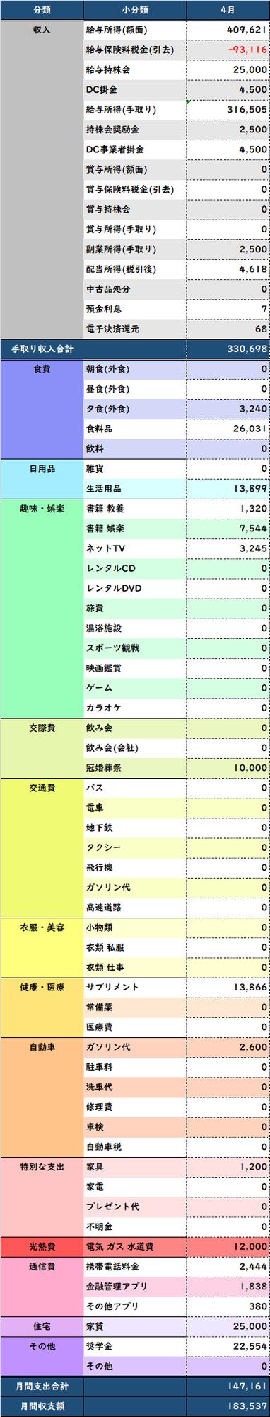 f:id:Hakurei:20200519124735p:plain