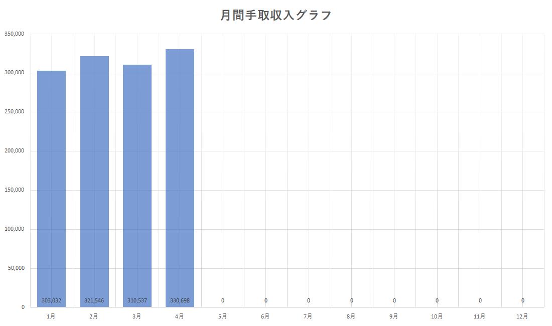 f:id:Hakurei:20200519125454p:plain