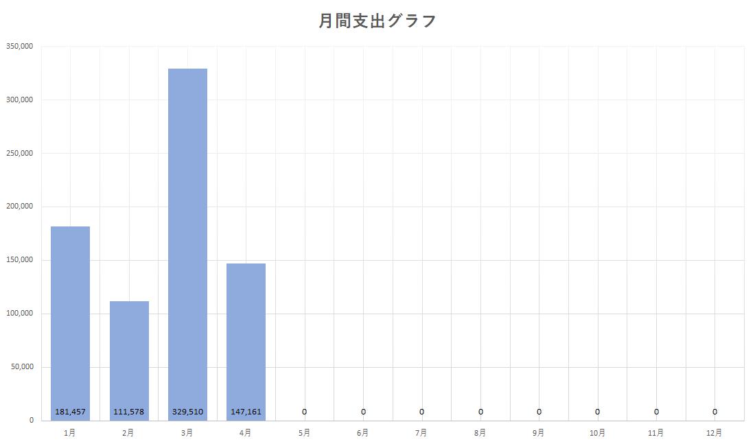 f:id:Hakurei:20200519131624p:plain