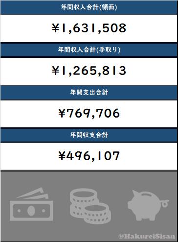 f:id:Hakurei:20200519132531p:plain