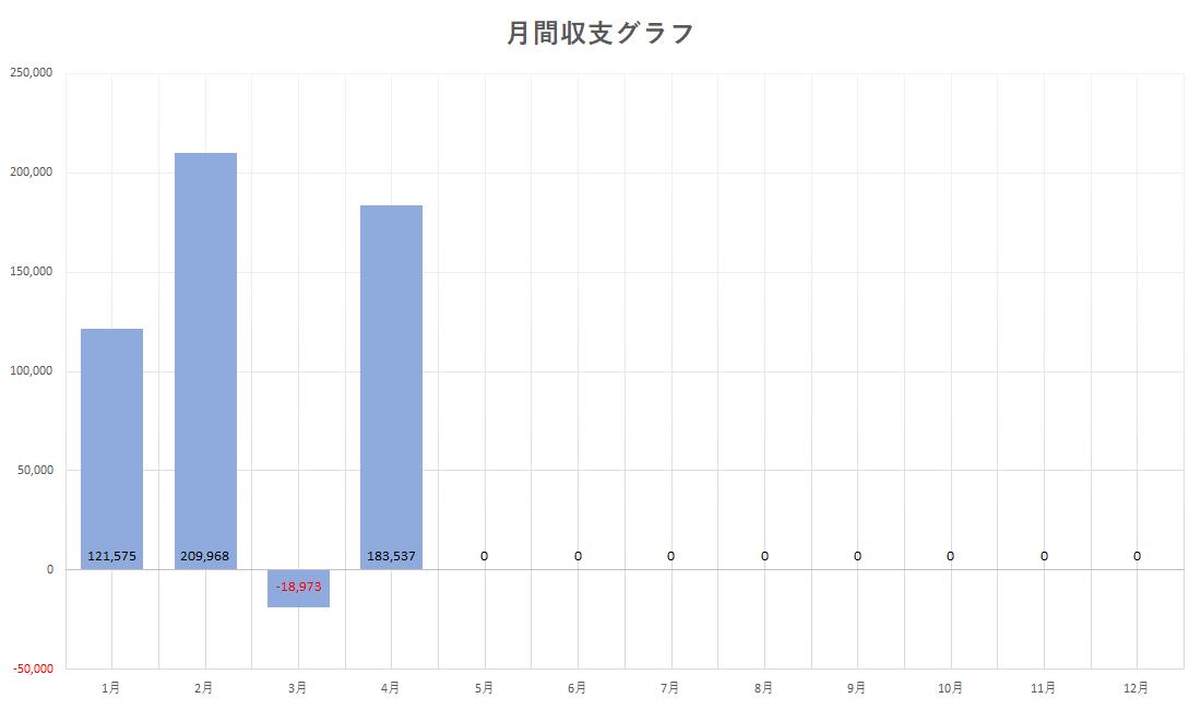 f:id:Hakurei:20200519132543p:plain