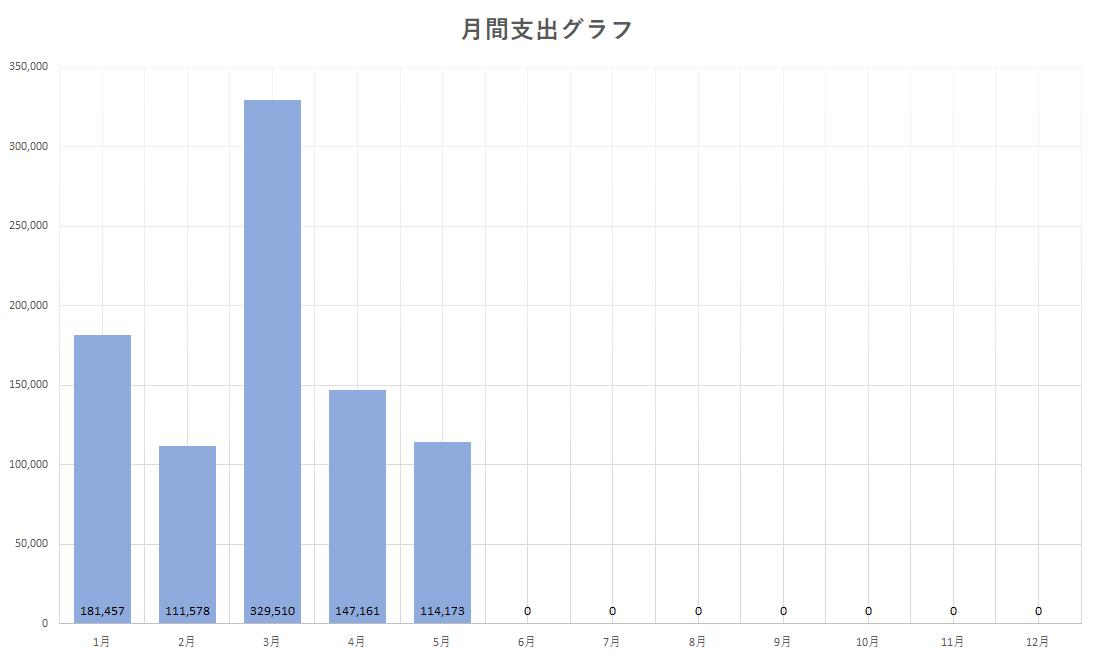 f:id:Hakurei:20200621084943p:plain