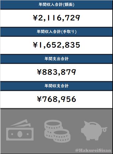 f:id:Hakurei:20200621085615p:plain