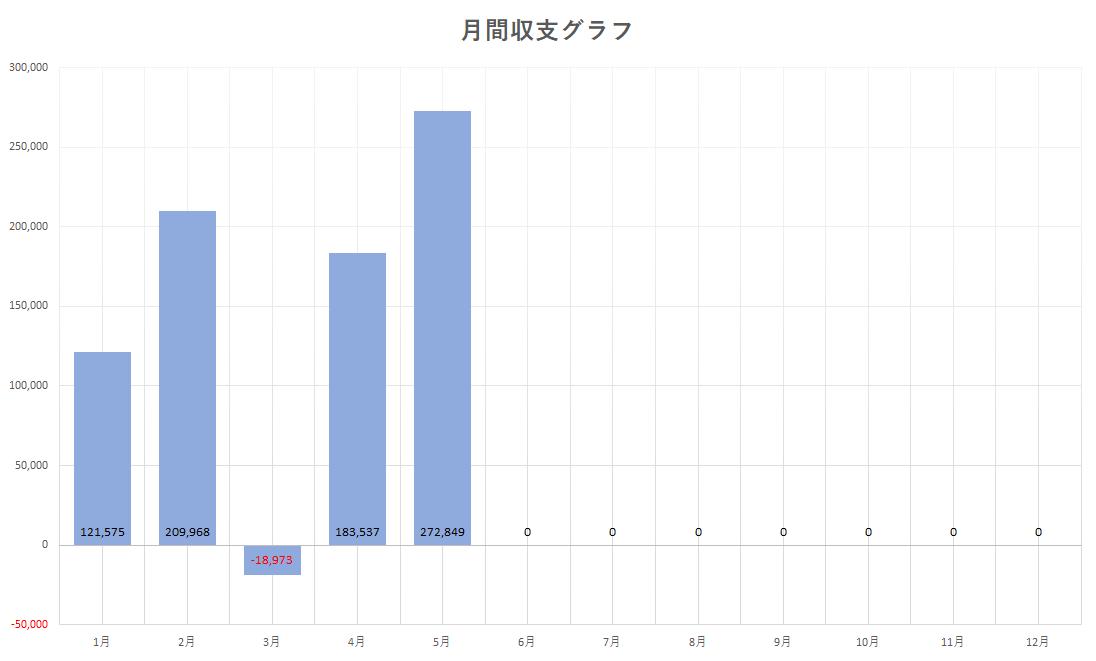 f:id:Hakurei:20200621085705p:plain