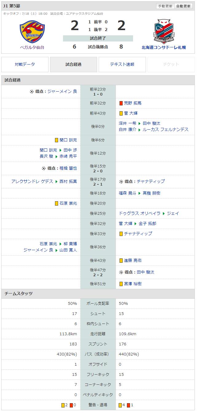 f:id:Hakurei:20200719080728p:plain