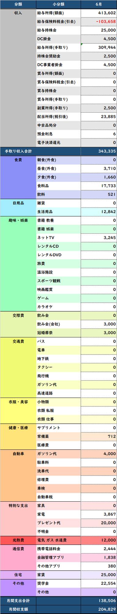 f:id:Hakurei:20200721192005p:plain