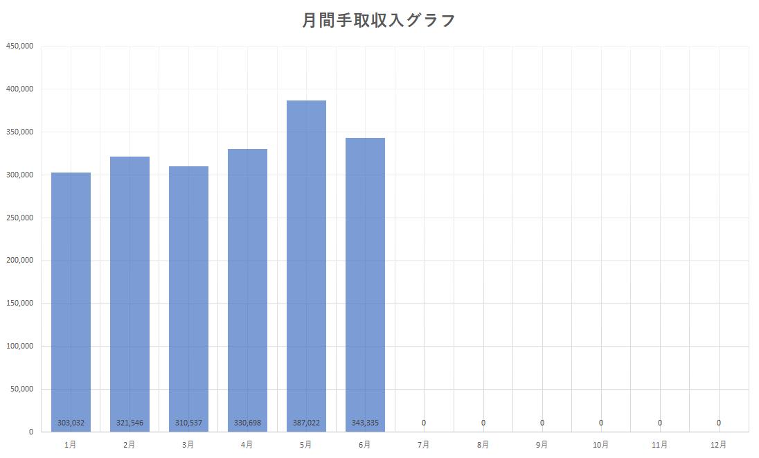 f:id:Hakurei:20200721192335p:plain