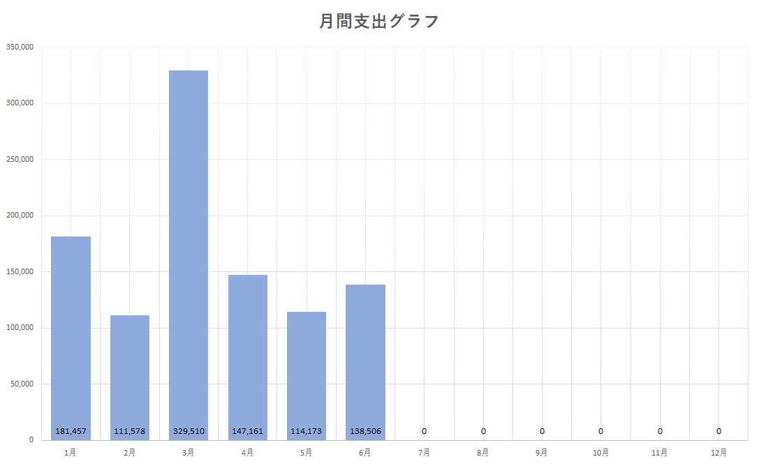 f:id:Hakurei:20200721193731p:plain