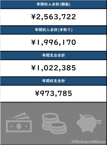 f:id:Hakurei:20200721194326p:plain