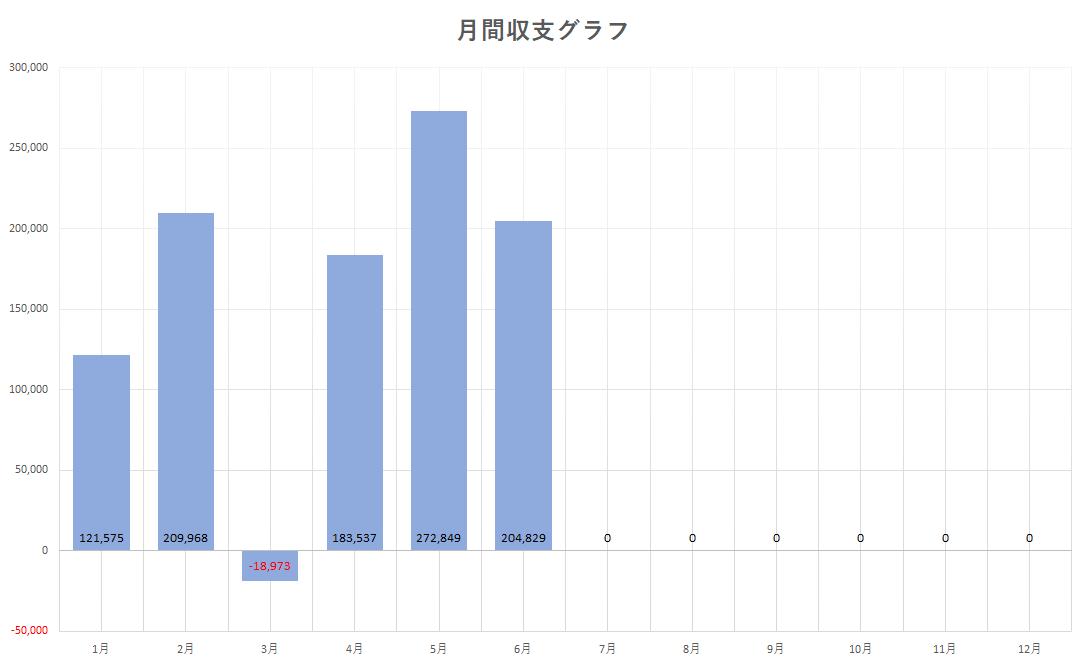 f:id:Hakurei:20200721194336p:plain