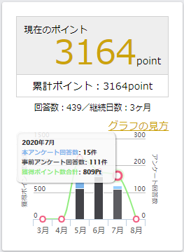 f:id:Hakurei:20200801155100p:plain