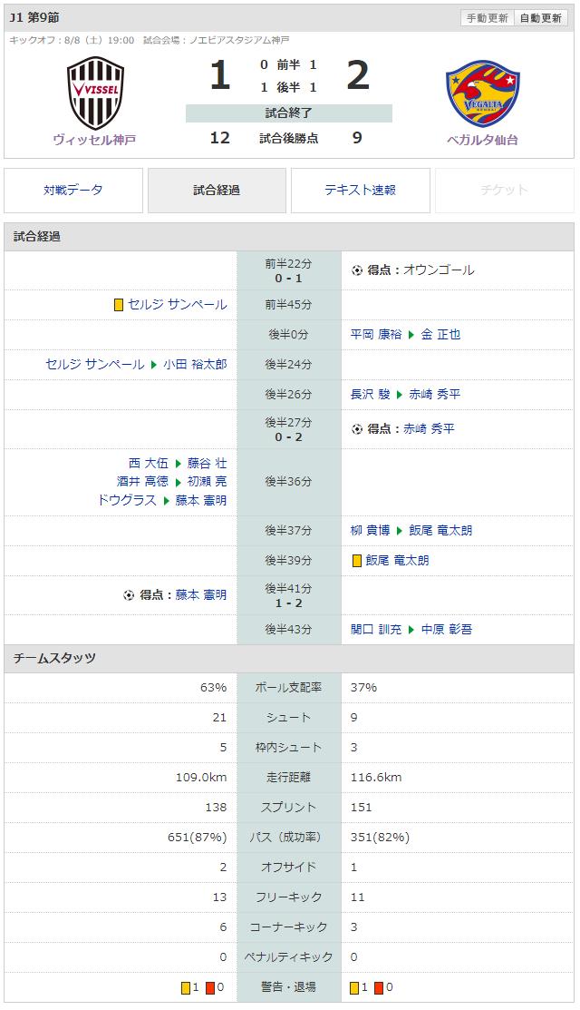 f:id:Hakurei:20200809082618p:plain