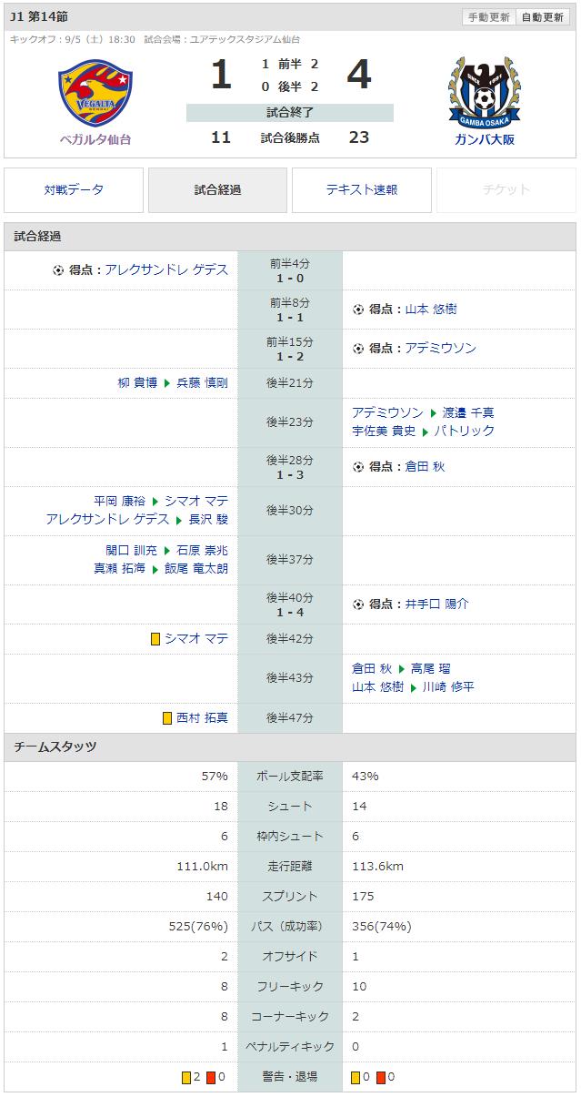 f:id:Hakurei:20200906084635p:plain