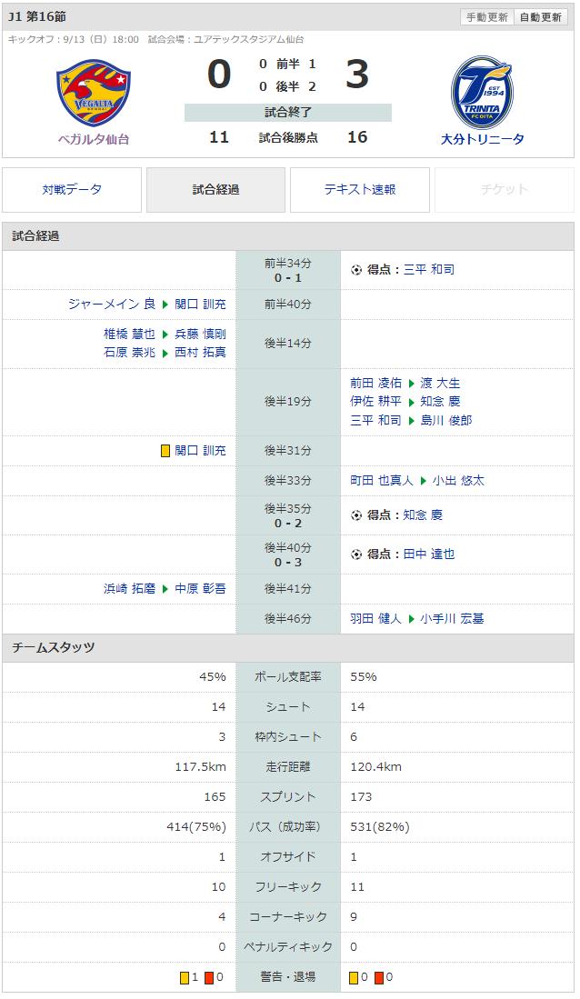 f:id:Hakurei:20200914194049p:plain