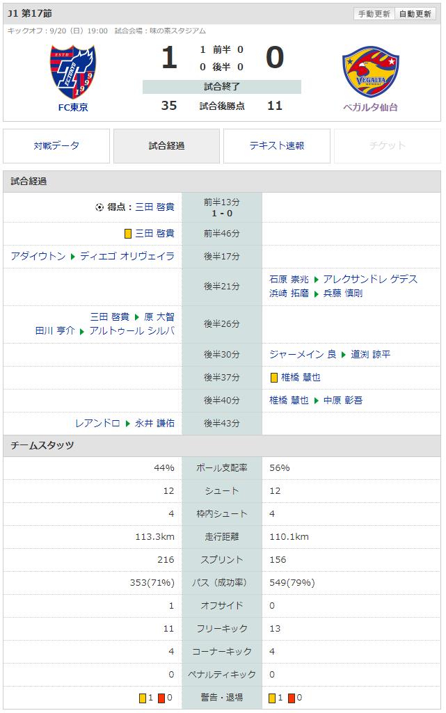 f:id:Hakurei:20200922194831p:plain