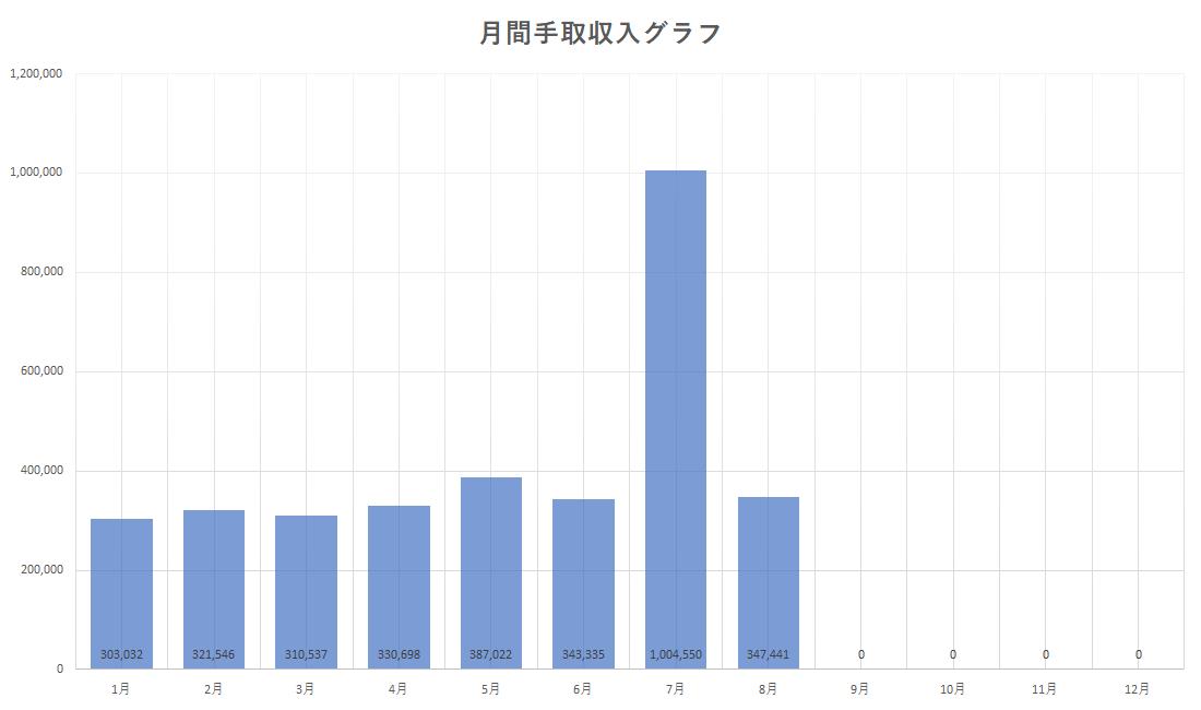 f:id:Hakurei:20200923191716p:plain