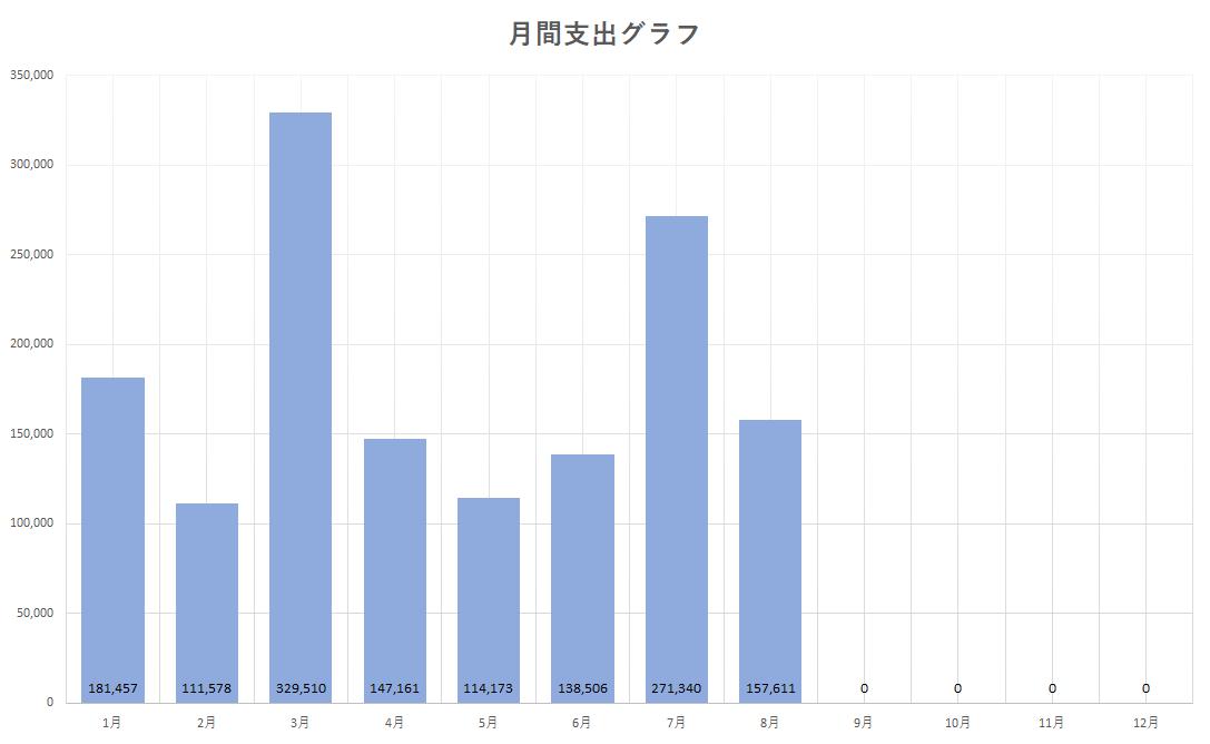f:id:Hakurei:20200923193441p:plain
