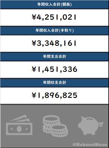 f:id:Hakurei:20200923194133p:plain
