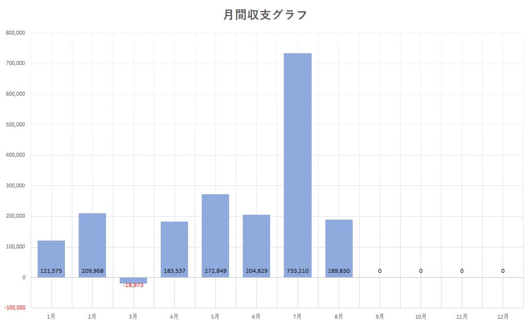 f:id:Hakurei:20200923194147p:plain