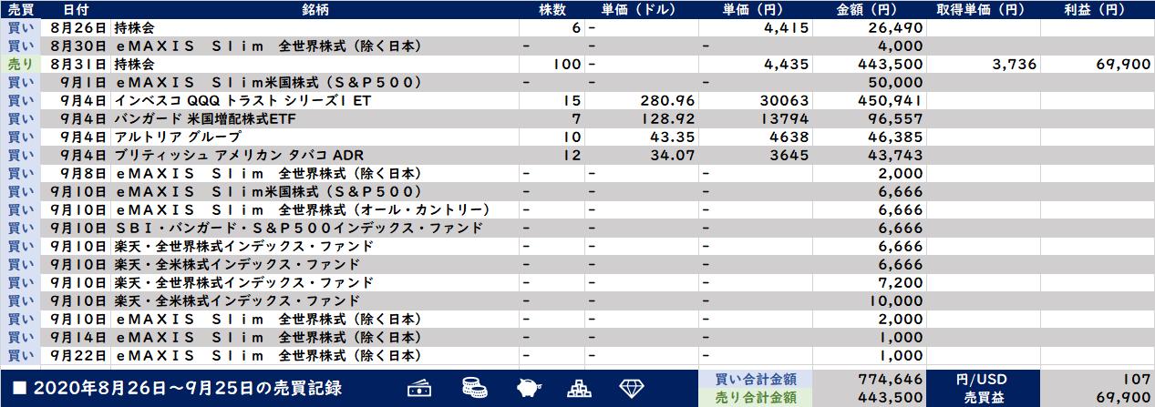 f:id:Hakurei:20200927190909p:plain