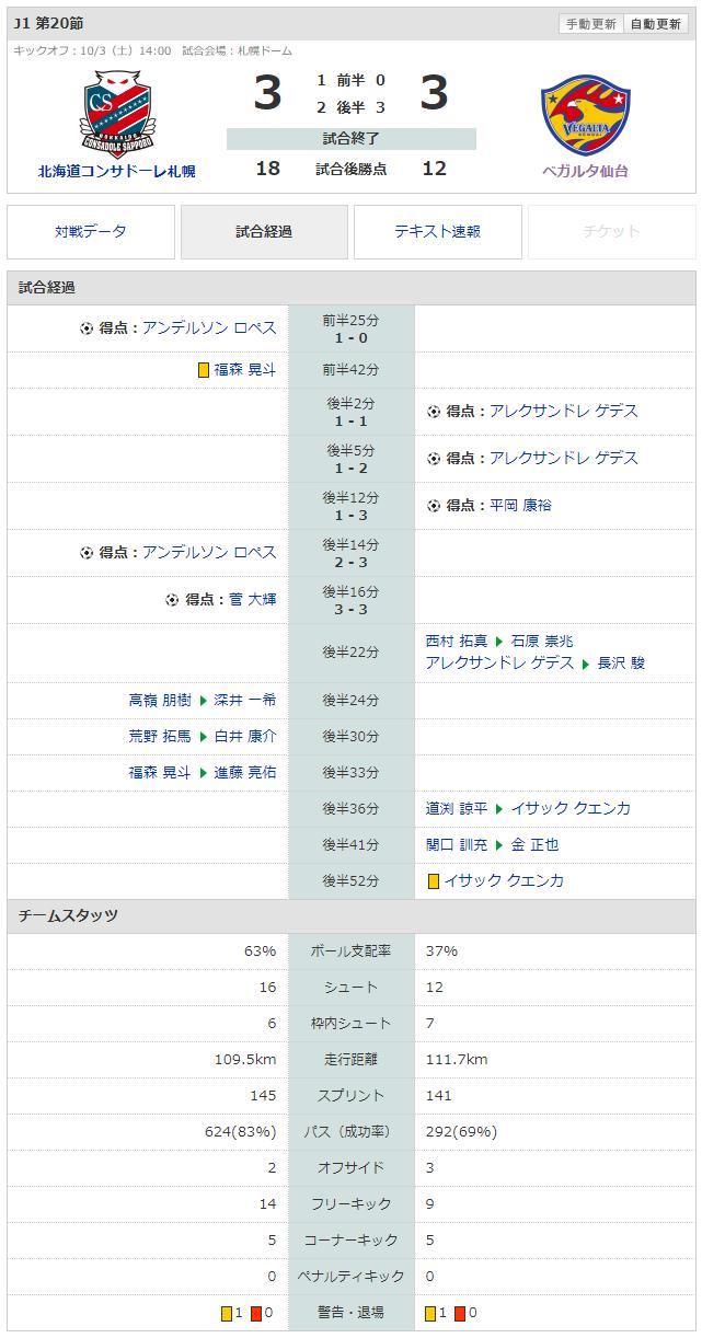 f:id:Hakurei:20201004081838p:plain