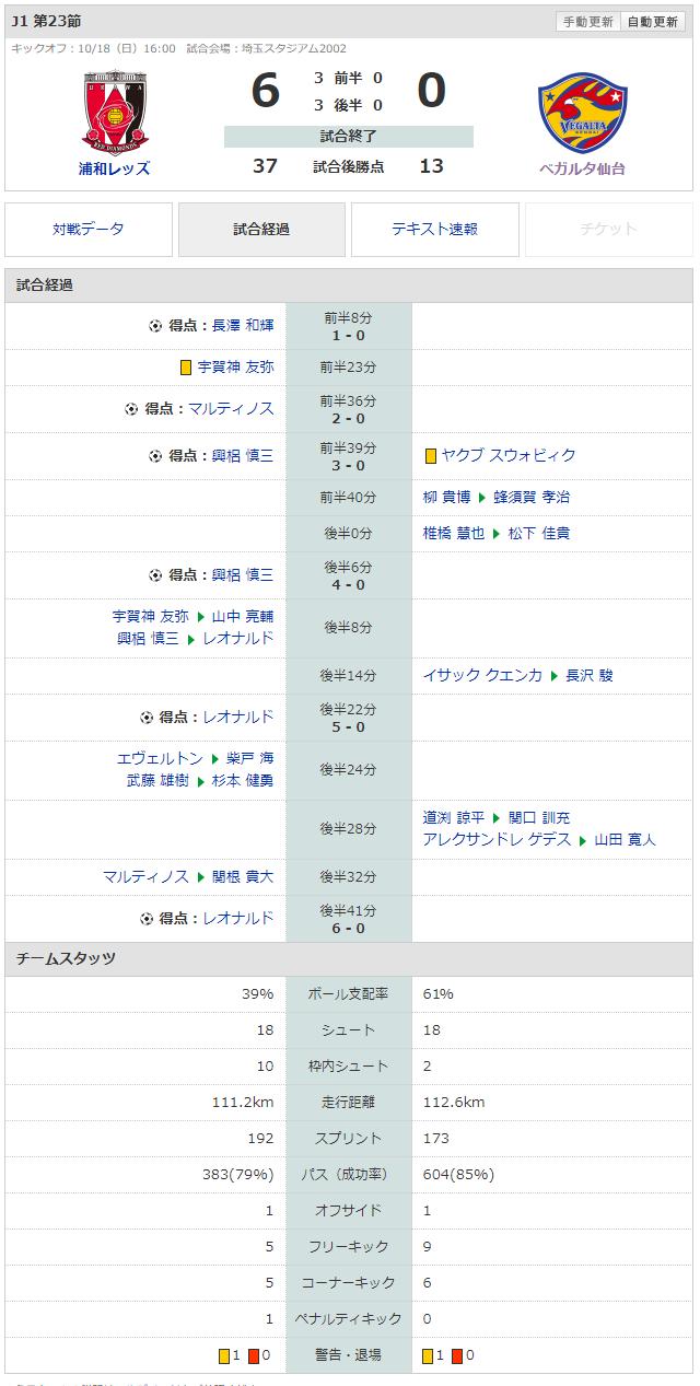 f:id:Hakurei:20201021204610p:plain