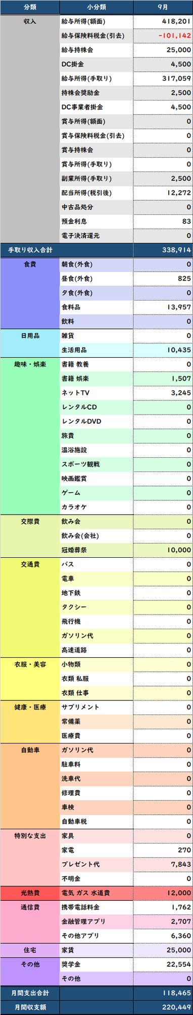 f:id:Hakurei:20201024201144p:plain