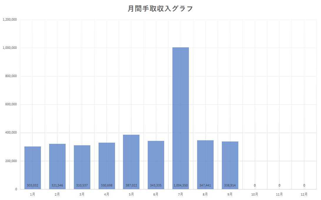 f:id:Hakurei:20201024201604p:plain