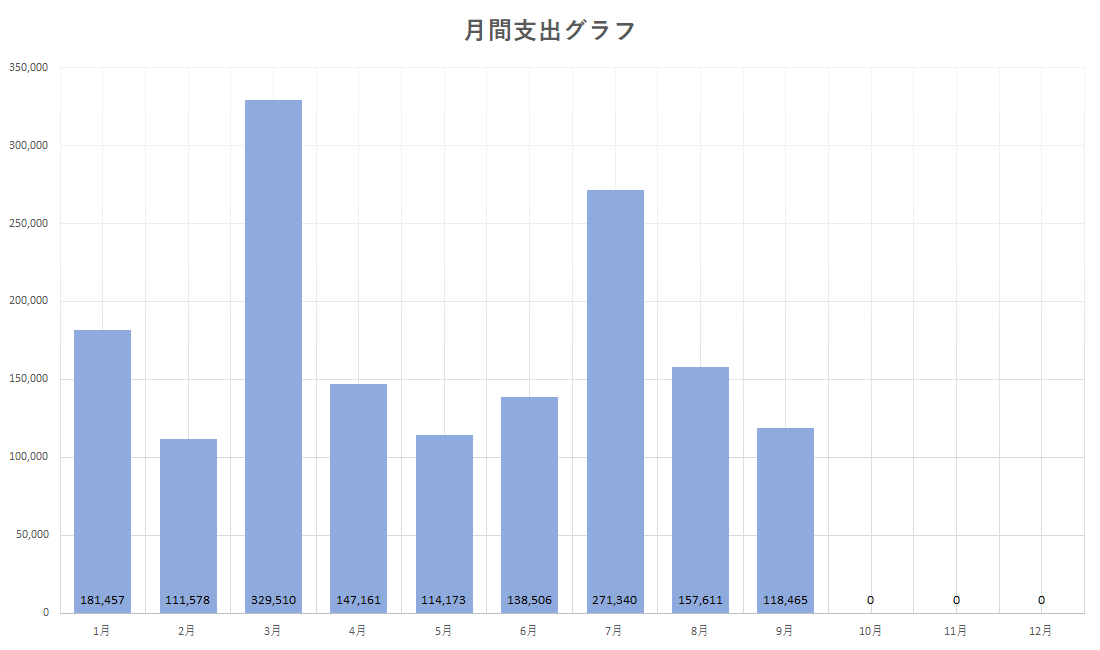 f:id:Hakurei:20201024202508p:plain