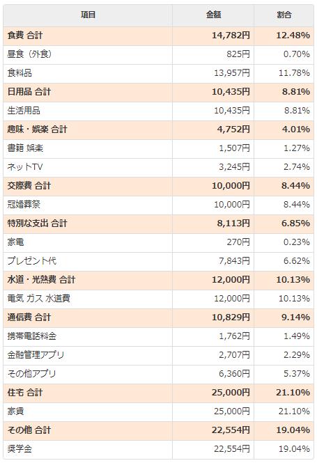 f:id:Hakurei:20201024202644p:plain