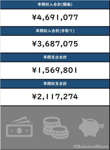 f:id:Hakurei:20201024202945p:plain