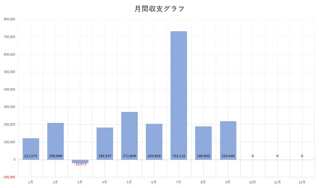f:id:Hakurei:20201024203027p:plain