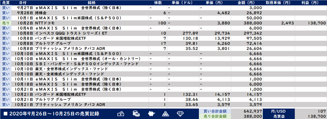 f:id:Hakurei:20201024211837p:plain