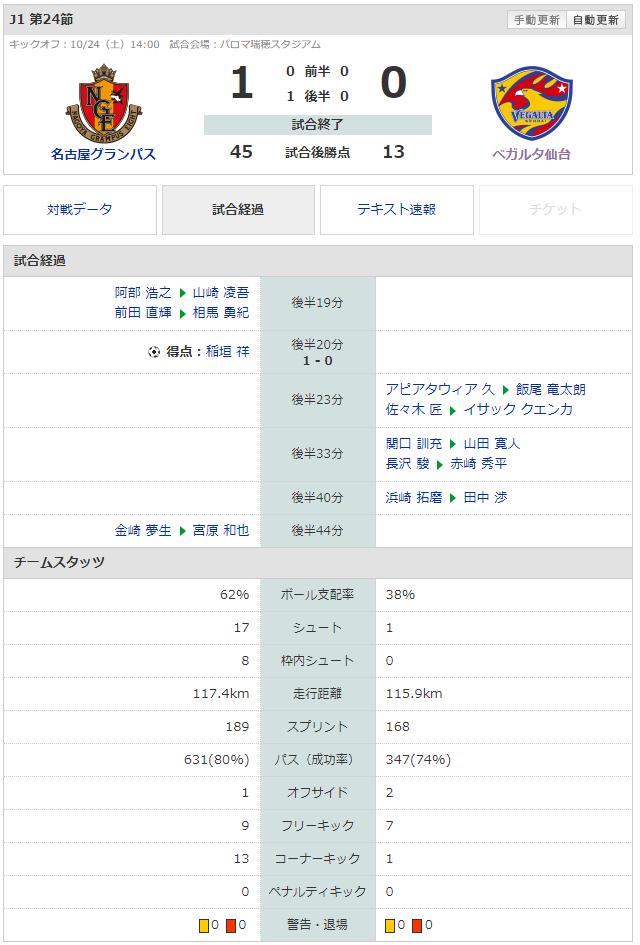 f:id:Hakurei:20201025185822p:plain